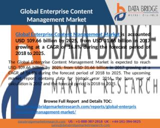 Global Enterprise Content Management Market.pptx