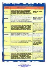 conteudo - tabelas - doenças transmitidas pelo ar - 6 anos.pdf