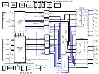 Network Diagram1.ppt