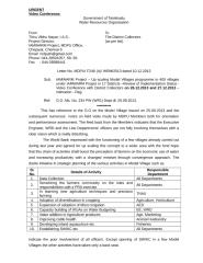 F246(A) letter to Model village District Collectors dated 10.12.2013.doc