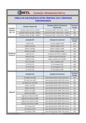 tabela-de-equivalencia-de-iluminacao-e-economia-de-energia-eletrica.pdf